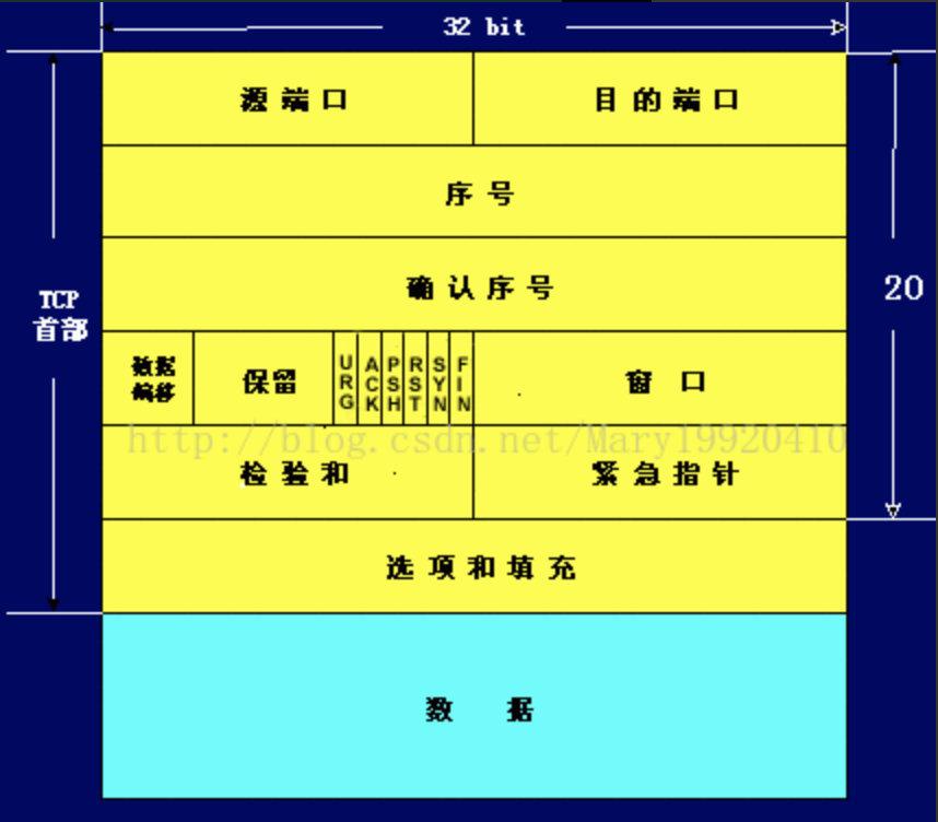 屏幕快照 2019-03-06 13.26.06